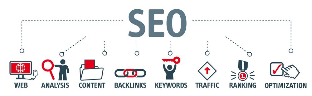 Search engine optimization-3